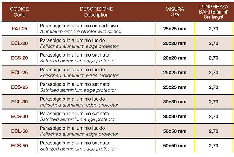 Paraspigolo In Alluminio-dettagli