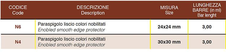 Paraspigolo In Pvc Liscio Colori Nobilitati-dettagli