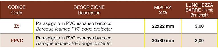 Paraspigolo In pvc Espanso Barocco - Dettagli
