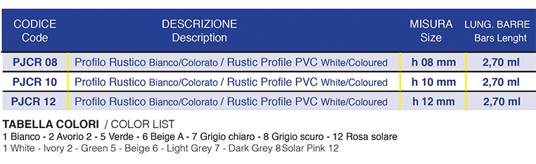 Profilo Jolly in Pvc Rustico-Dettagli