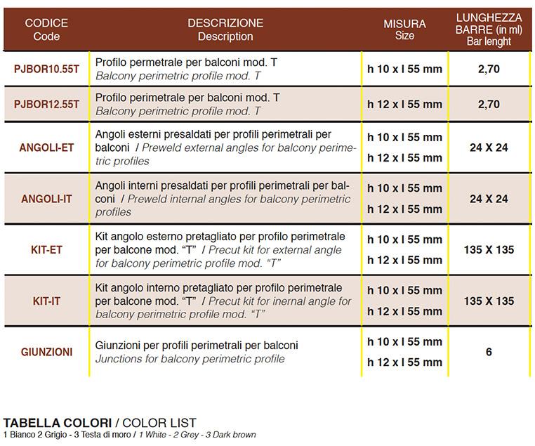 """Profilo Perimetrale Per Balconi Modello """"T""""-dettagli"""