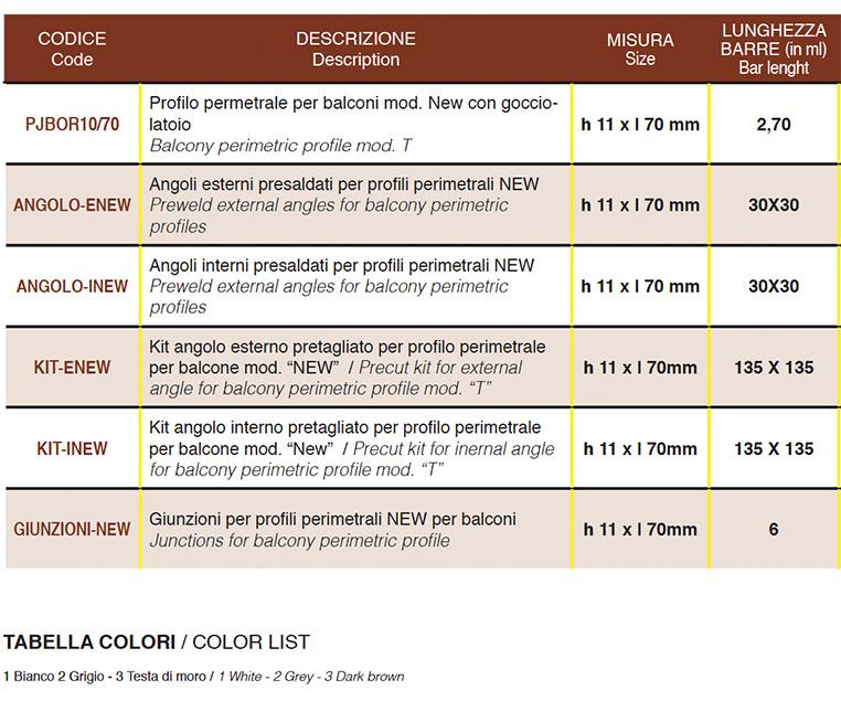 Profilo Perimetrale Per Balconi New - dettagli