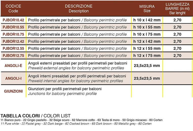 Profilo Perimetrale Per Balconi-dettagli
