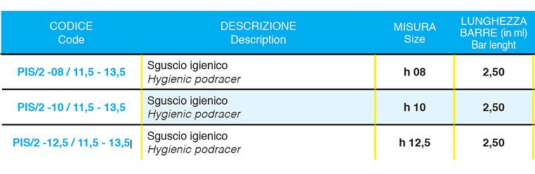 Sguscio Igienico A Doppia Bandella-DETTAGLI