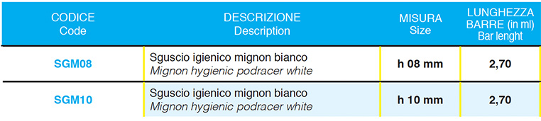 Sguscio Igienico Mignon In PVC-DETTAGLI