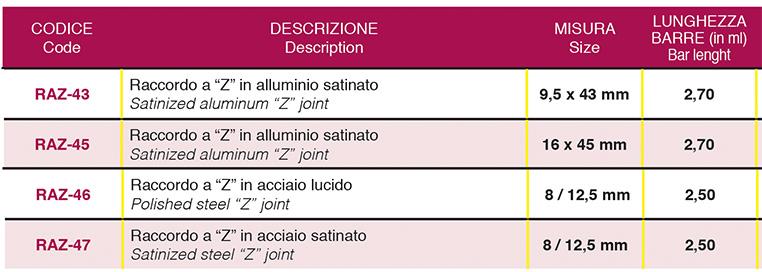 """TERMINALE A """"Z"""" ALLUMINIO - ACCIAIO"""